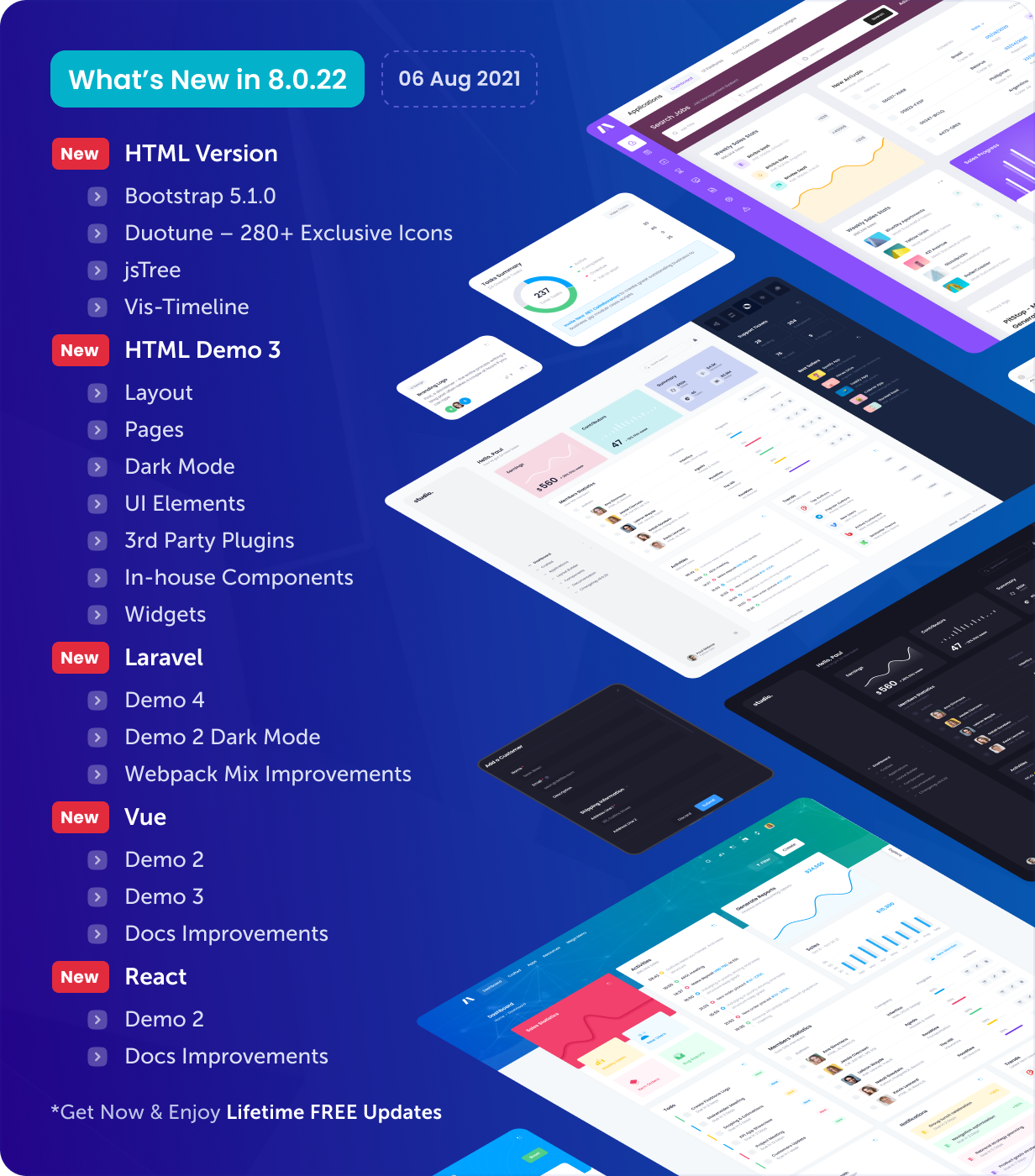 Metronic - Bootstrap 4/5 HTML, VueJS, React, Angular & Laravel Admin Dashboard Theme - 13