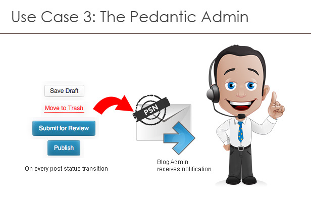 Use case 3: The pedantic admin