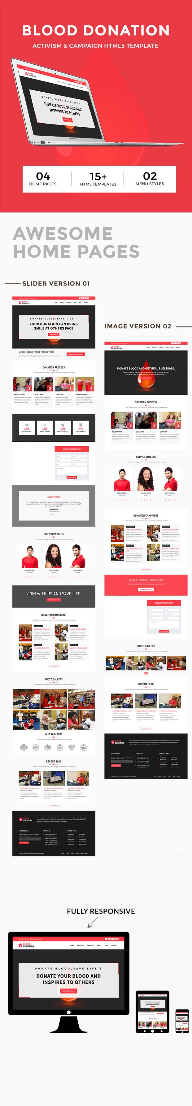 Blood Donation Activism Campaign HTML5 Template