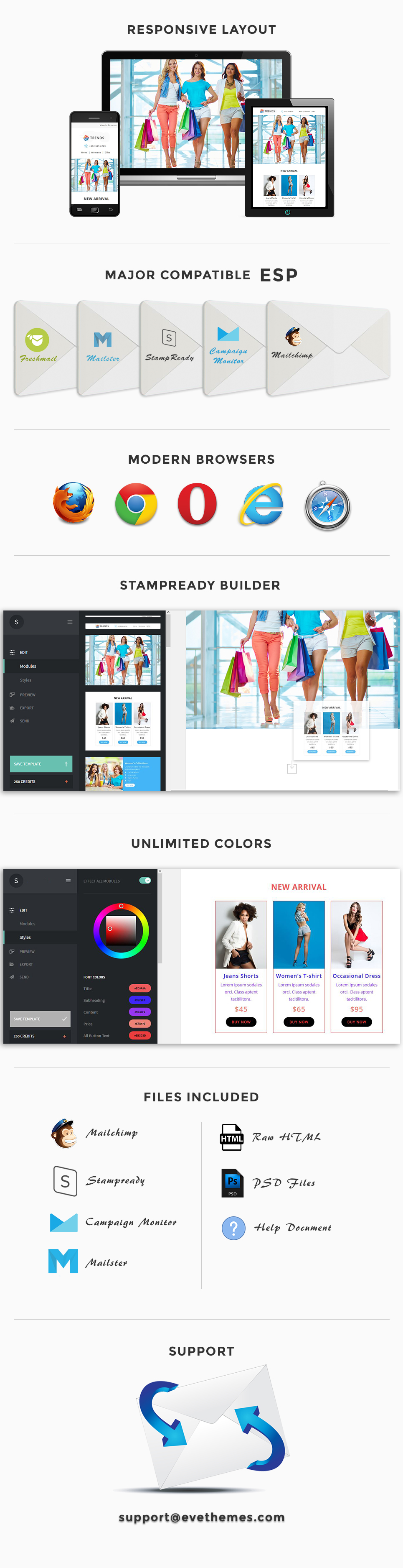 Trends - Responsive Email Template + Stampready Builder