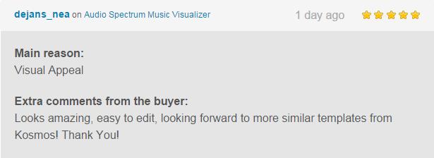 Audio Spectrum Music Visualizer Review