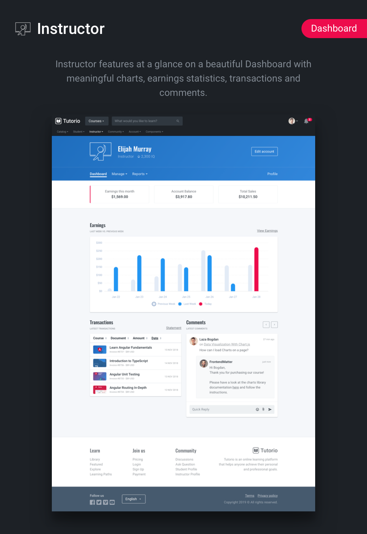 Tutorio Bootstrap - Online Learning
