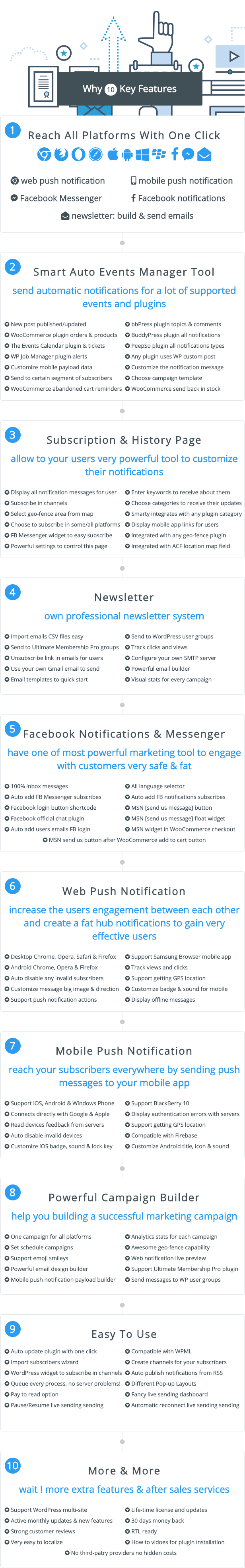 Smart Notification Wordpress Plugin. Web & Mobile Push, FB Messenger, FB Notifications & Newsletter. - 5