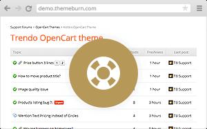 Trendo - Minimalist Moda Mağazası OpenCart Teması - 39