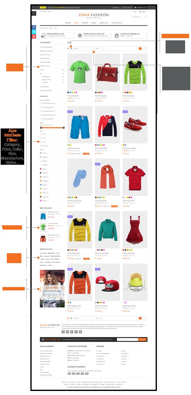 Zana - Listing Page