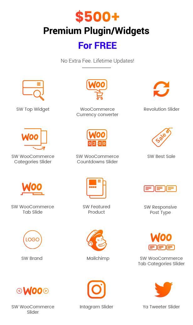 SW Victo - WooCommerce Theme