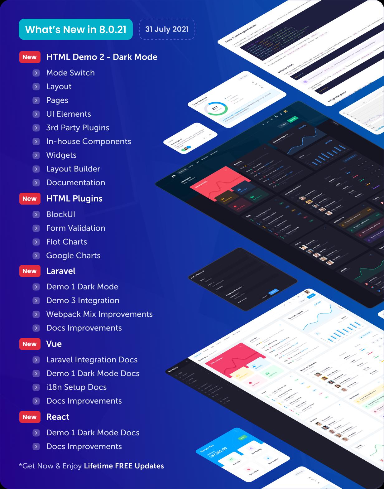 Metronic - Bootstrap 4/5 HTML, VueJS, React, Angular & Laravel Admin Dashboard Theme - 14
