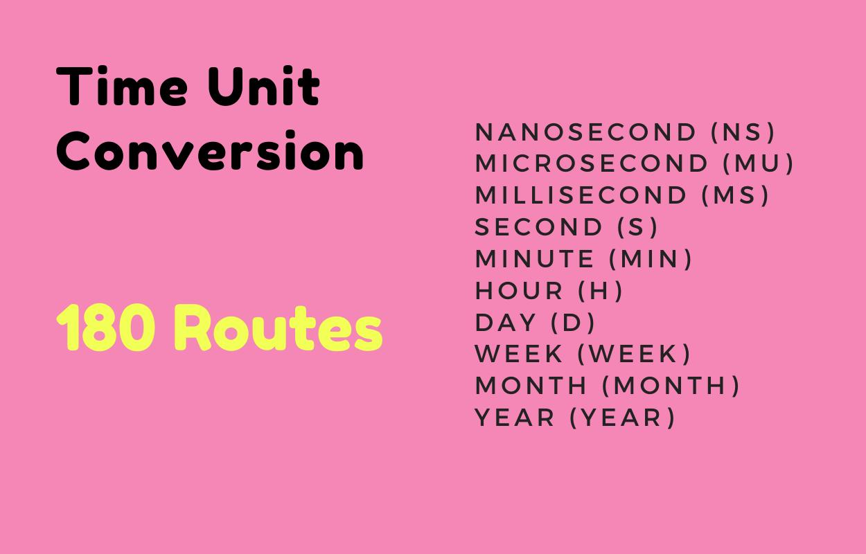 Online Unit Converter PRO Tools Full Production Ready Application (Angular 11) - 9