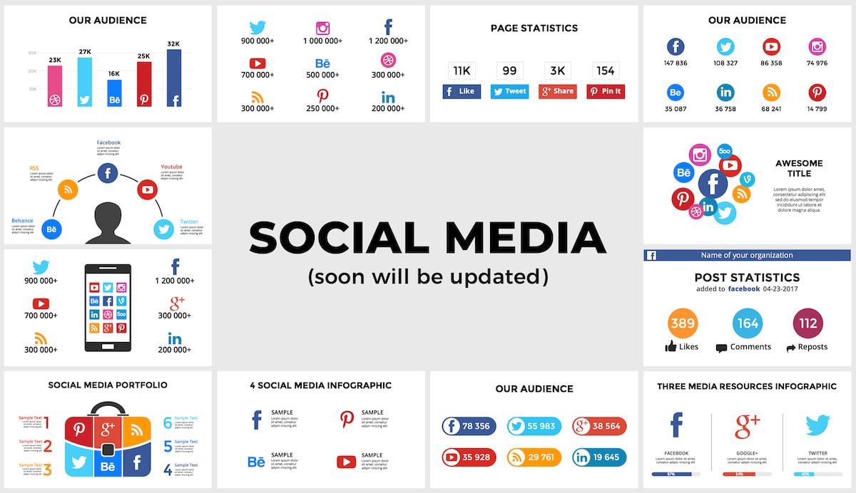Huge Infographics Bundle! Lifetime Updates! PowerPoint, Photoshop, Illustrator. - 220
