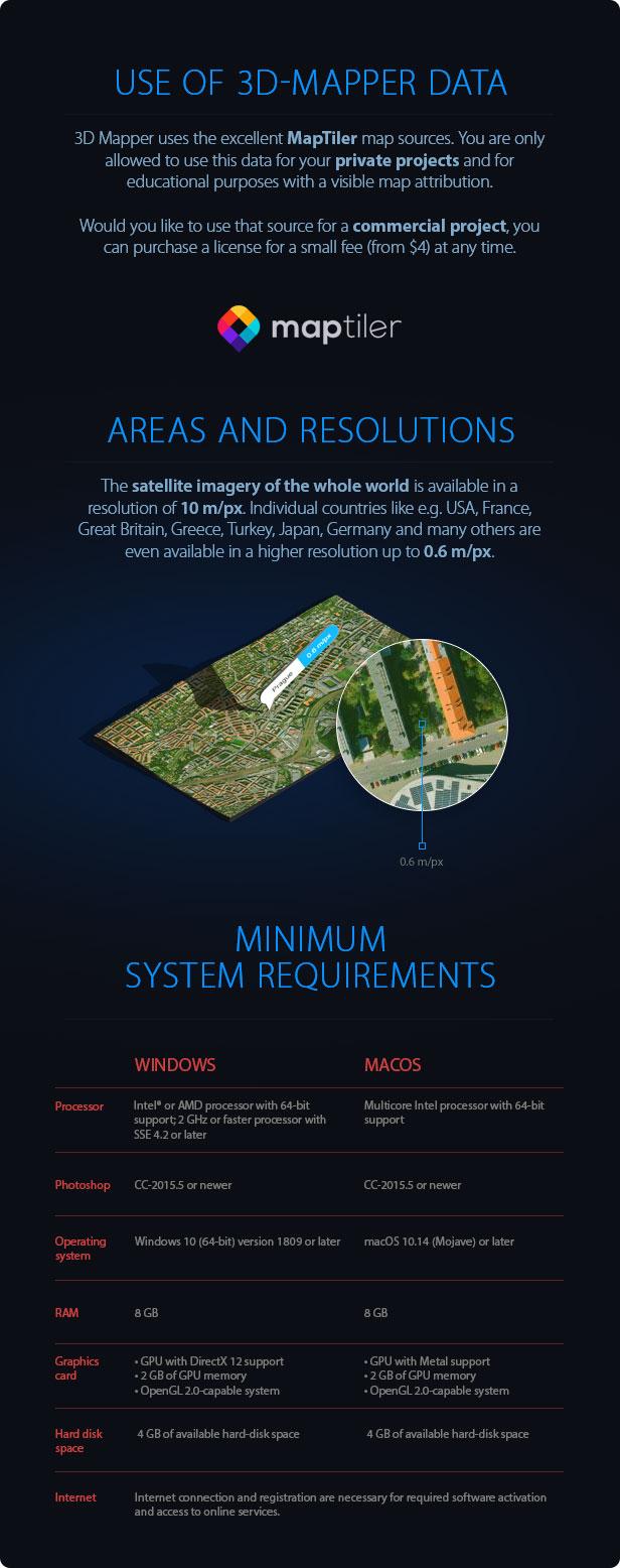 3D Map Generator - 3D Mapper - Photoshop Plug-in - 10