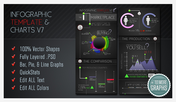 Advanced Infographic Charts and Templates - 5