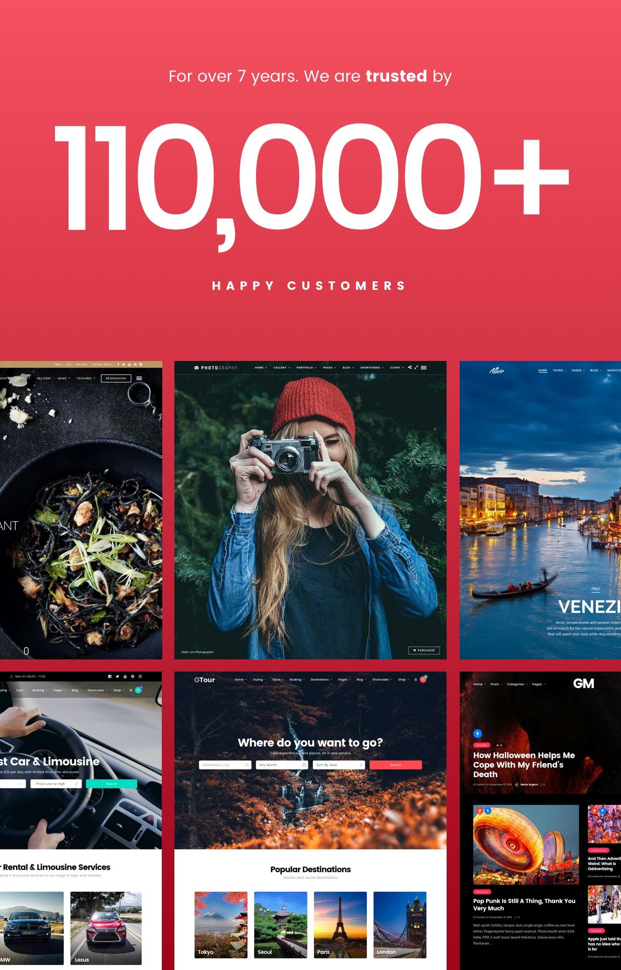 Grand Portfolio WordPress by ThemeGoods | ThemeForest