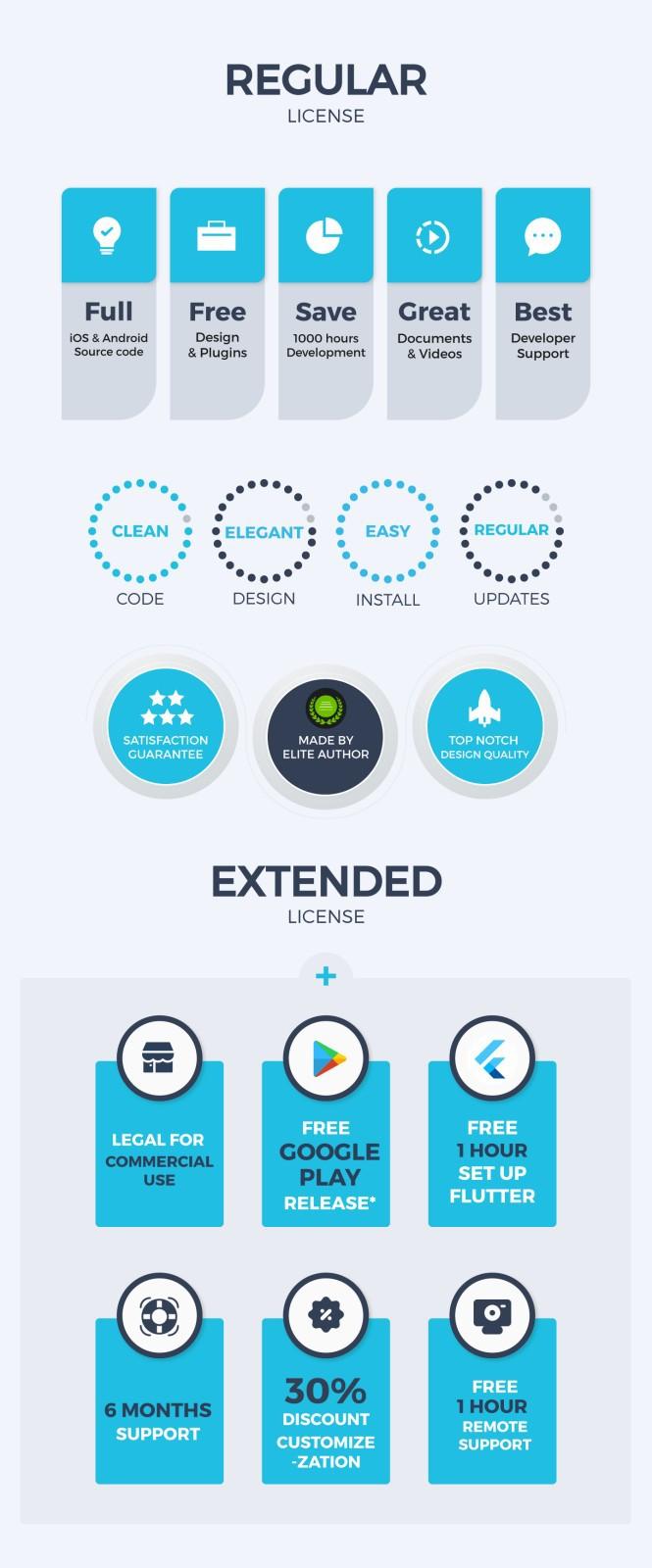 Fluxstore Pro - Flutter E-commerce Full App for Magento, Opencart, and Woocommerce - 10
