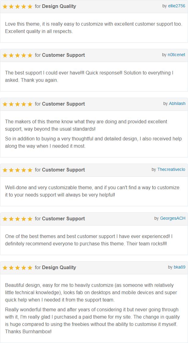 Bourz Customer Reviews