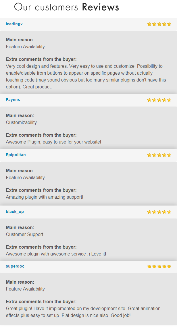 Social Share & Locker Pro WordPress Plugin - 13