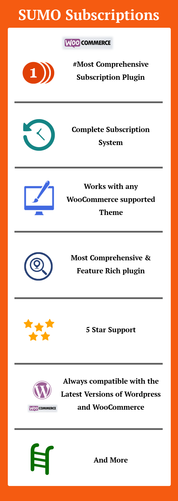 SUMO Subscriptions - WooCommerce Subscription System - 1
