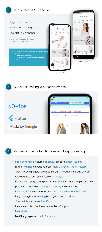 FluxStore Shopify - Die beste Flutter E-Commerce App - 3