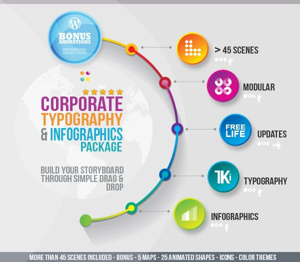 Corporate Typography Amp Infographics Pack By Signs09
