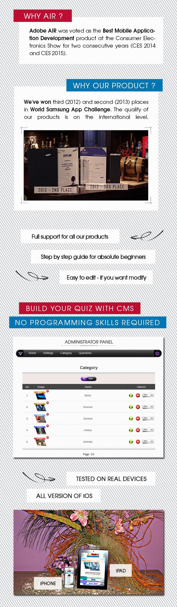 Quiz Marathon Trivia With CMS - iOS - 2