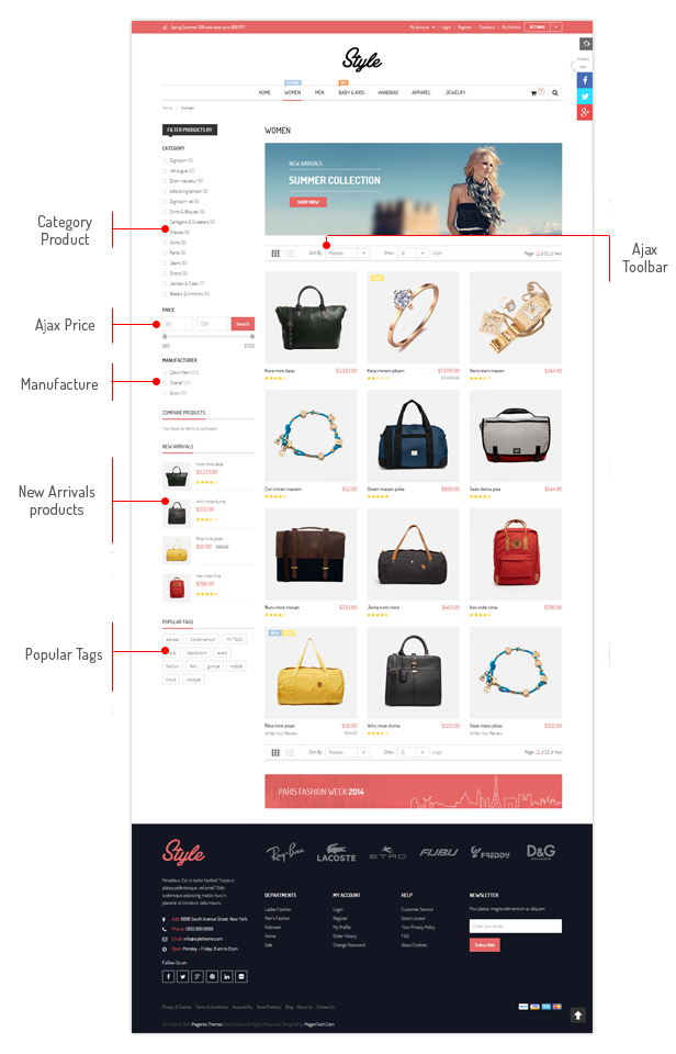 Style - Listing Page