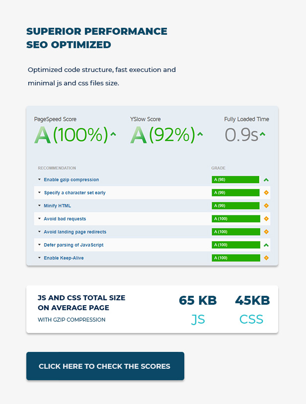 Execoore - Technology And Fintech Template - 5