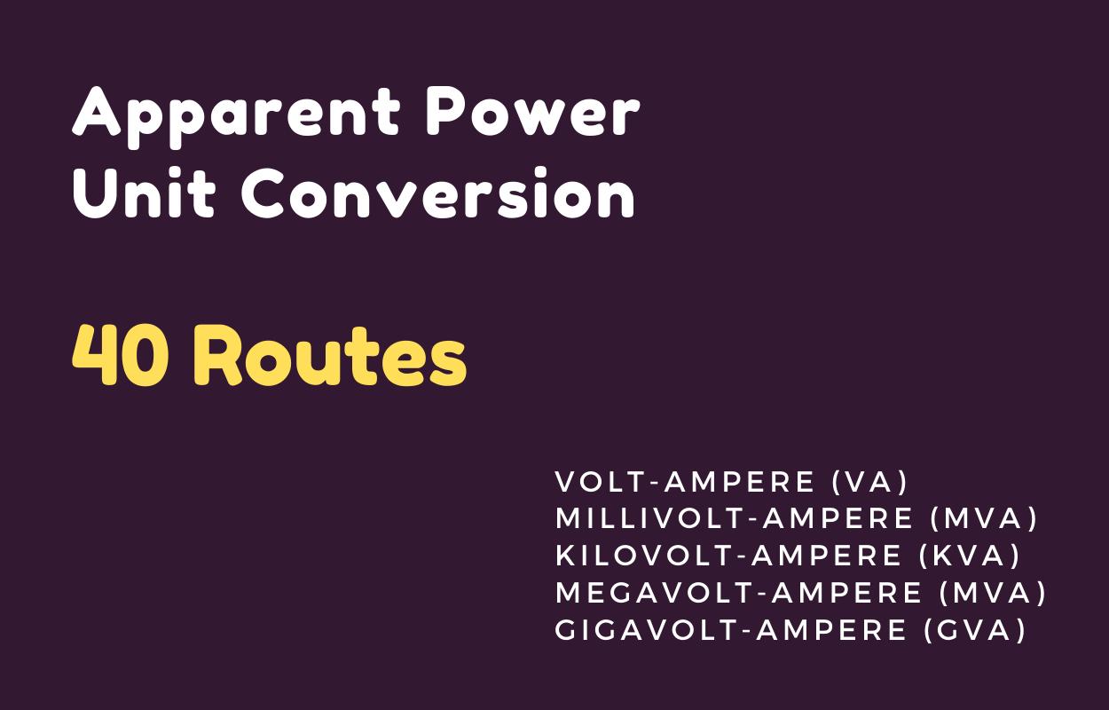 Online Unit Converter PRO Tools Full Production Ready Application (Angular 11) - 19