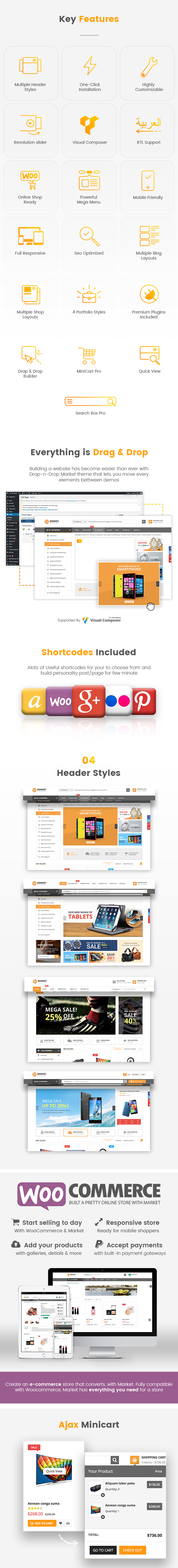 SW Market - Responsive WooCommerce WordPress Theme - Features