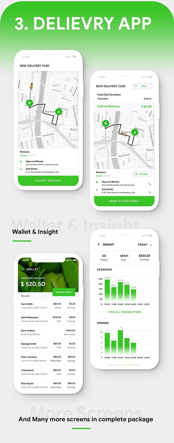 Grocery Flutter App Template | 3 Apps | User App + Seller App + Delivery App | GroShop - 7