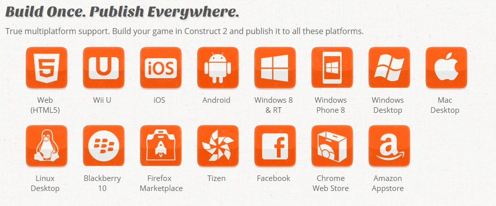 HTML5 games C2 Construct2 android iOS iPhone blackberry