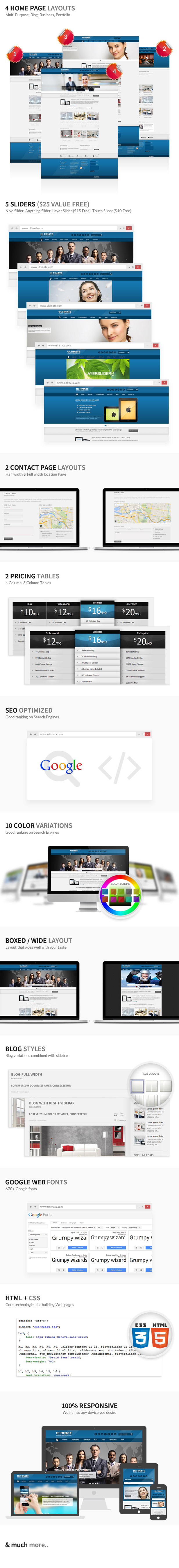 Ultimate - Responsive HTML Template - 3