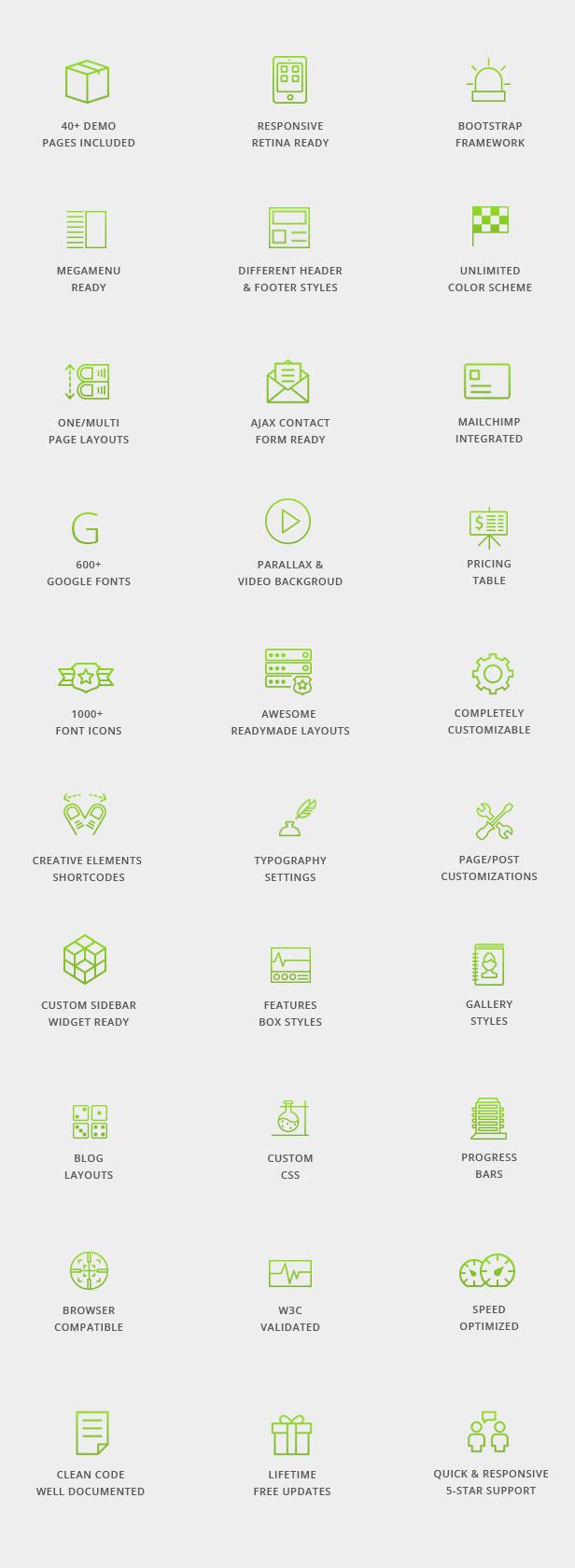 Go Solar - Eco & Nature / Environment WordPress Theme