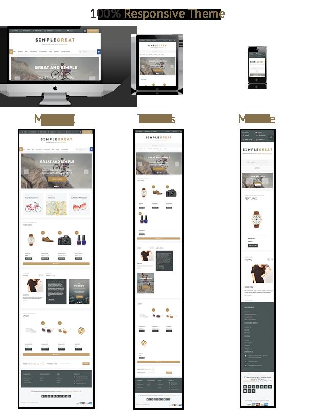 SimpleGreat – Premium Responsive OpenCart theme! - 23