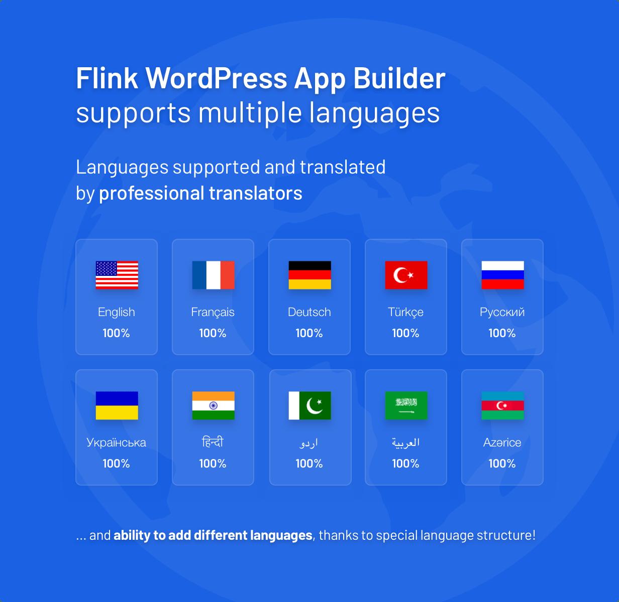 Flink - WordPress App Builder (Auto WordPress to Native Android App)   Ultimate Admin Panel - 3