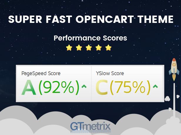 MaxShop- Opencart Theme