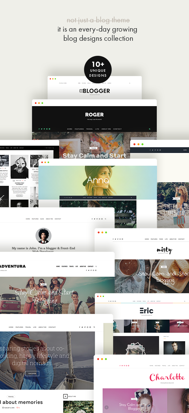 theblogger theme features