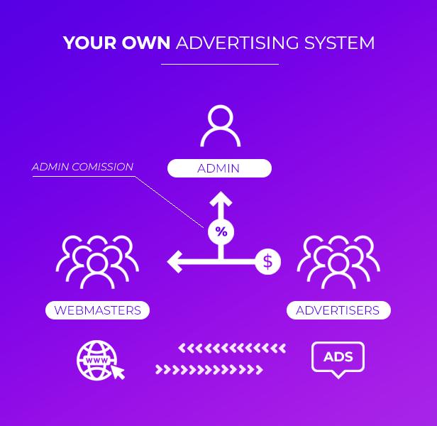 AdFlex - Multi User Full-featured Ads System - 5