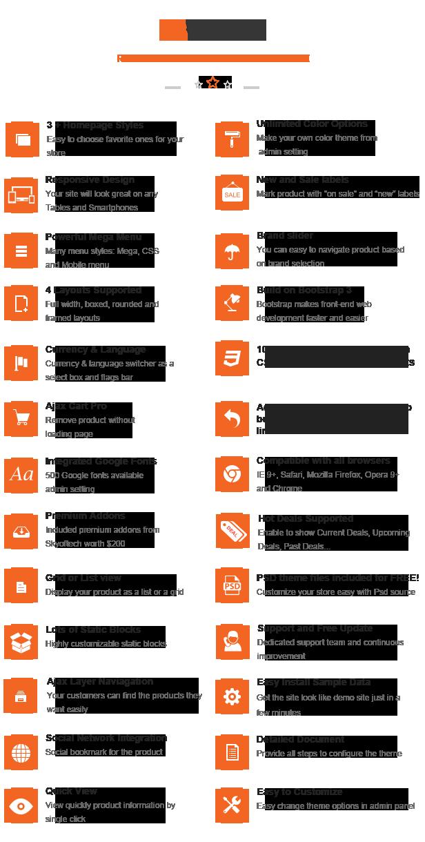 A Fully Functional eCommerce Prestashop Theme - Responsive Prestashop Multipurpose Theme