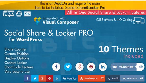 Social Share on Images AddOn - WordPress - 5