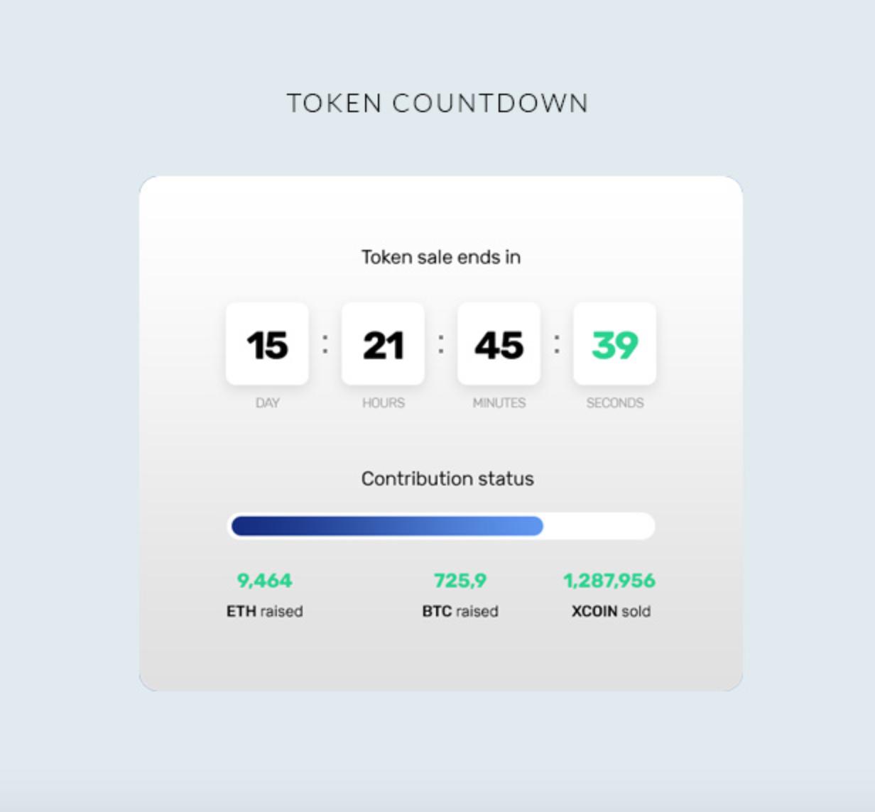 Crypto Bitcoin Trading with Token Countdown