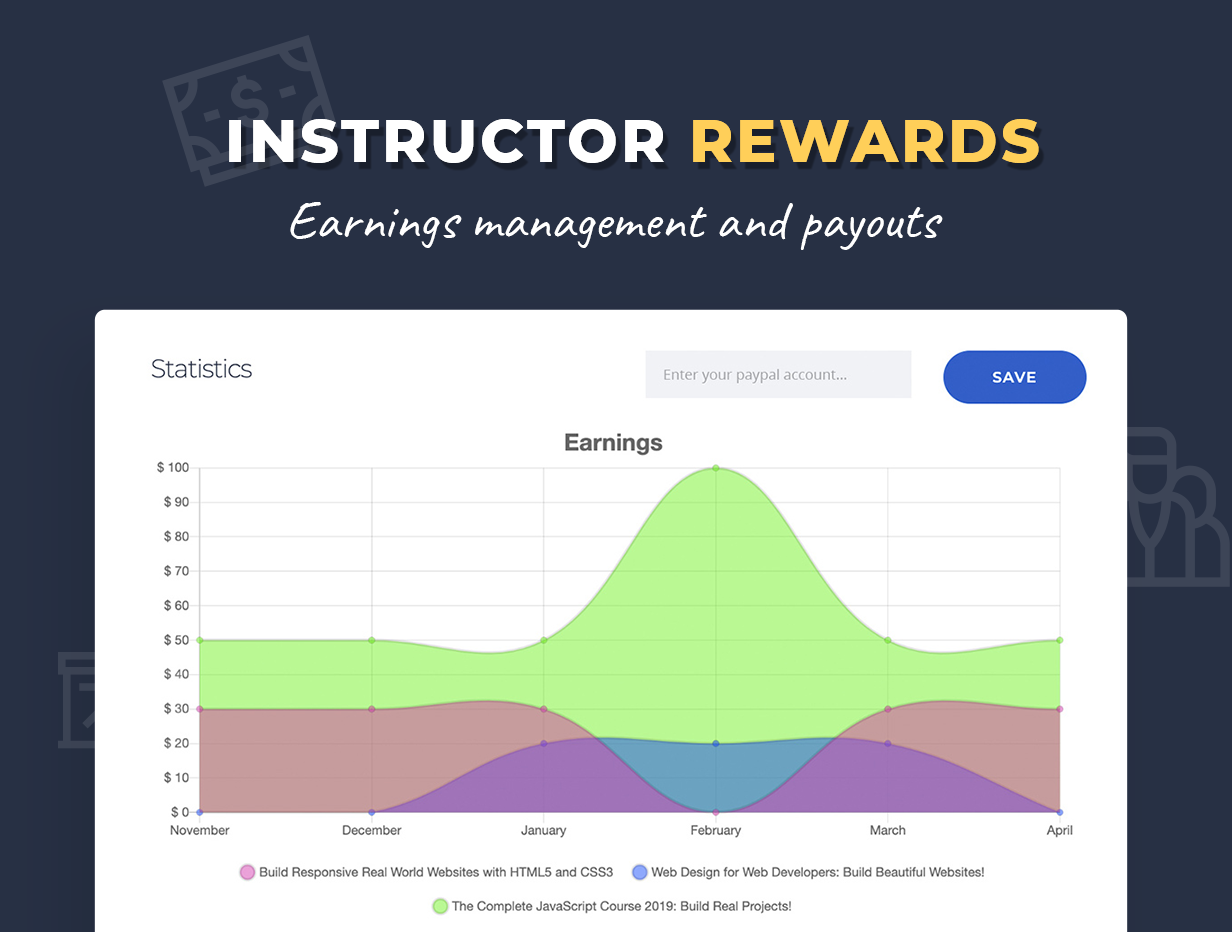 Education WordPress Theme Instructors Payouts and Rewards