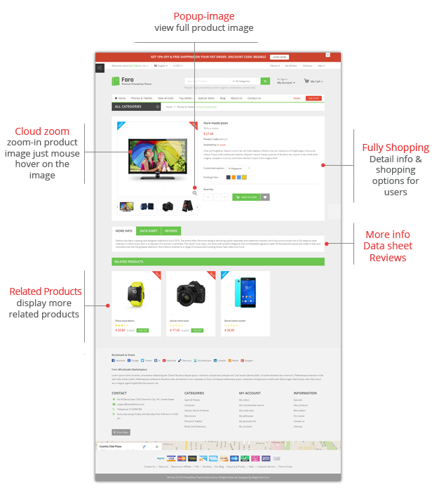 Foro - Product Page