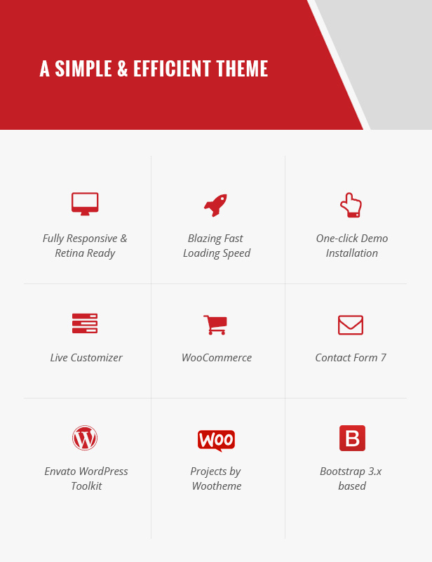 Transport Logistic and Warehouse WordPress Theme - Theme Features
