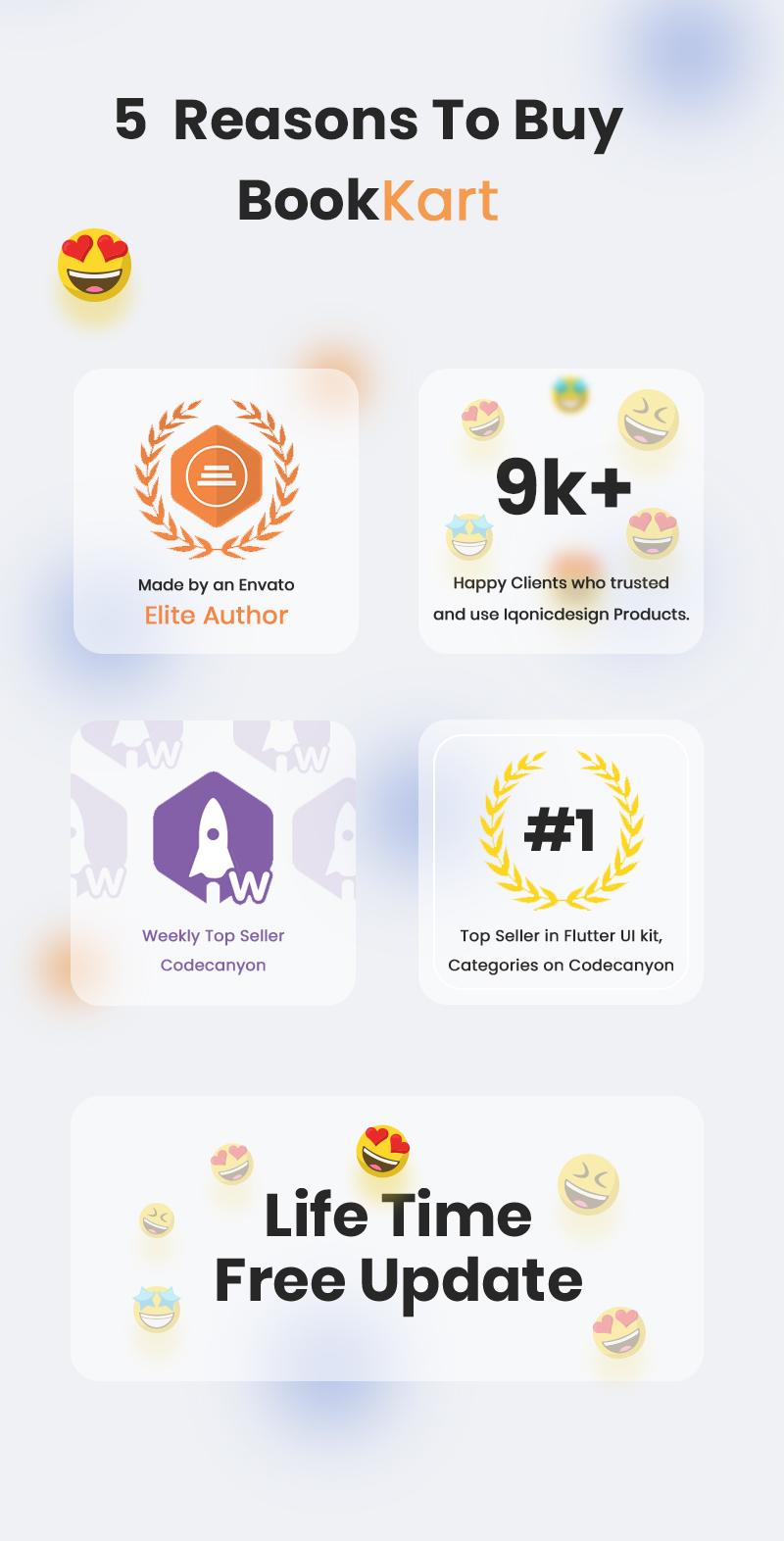 Bookkart: Flutter Ebook Reader App For WordPress with WooCommerce - 11
