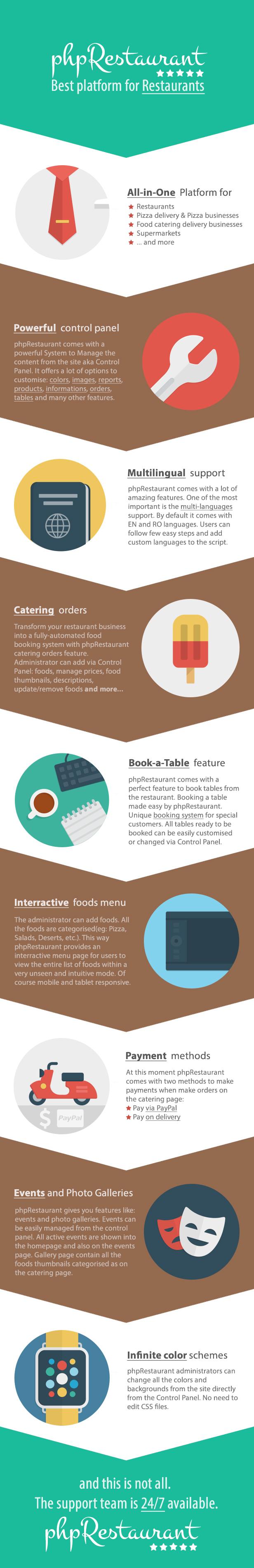 phpRestaurant - Restaurant Script with CMS - 3