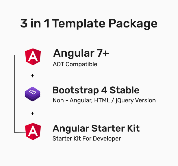 apex-angular-4-bootstrap-admin-template free download
