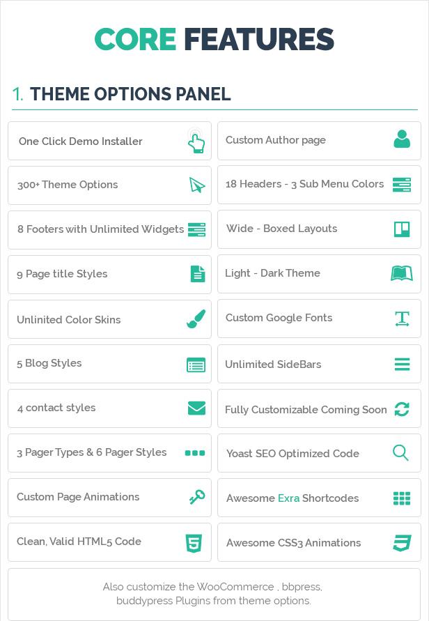 SuperFine - Multipurpose WordPress Theme