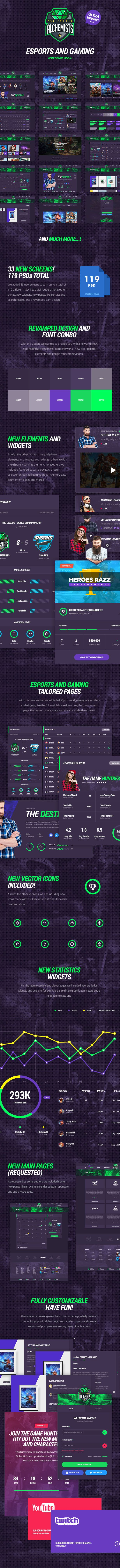The Alchemists - Sports News PSD Template V4.0 + eSports & Gaming - 10