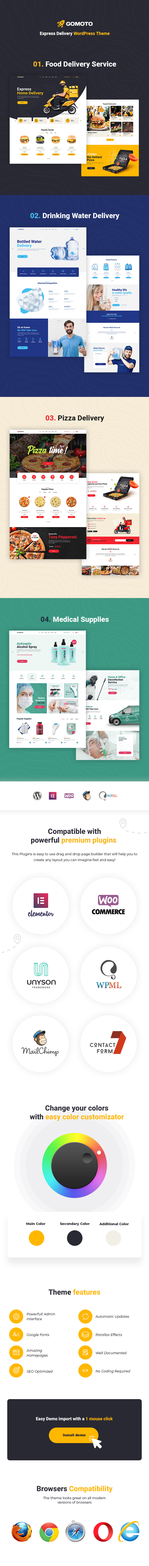 Gomoto - Food Delivery & Medical Supplies WordPress Theme - 5