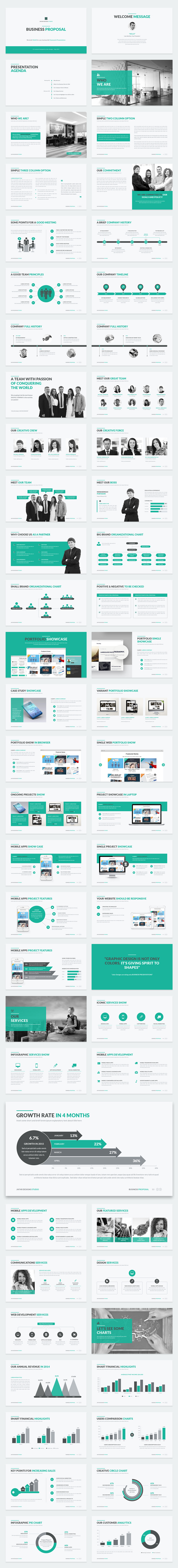 Business Proposal Powerpoint Template By Jafardesigns Graphicriver