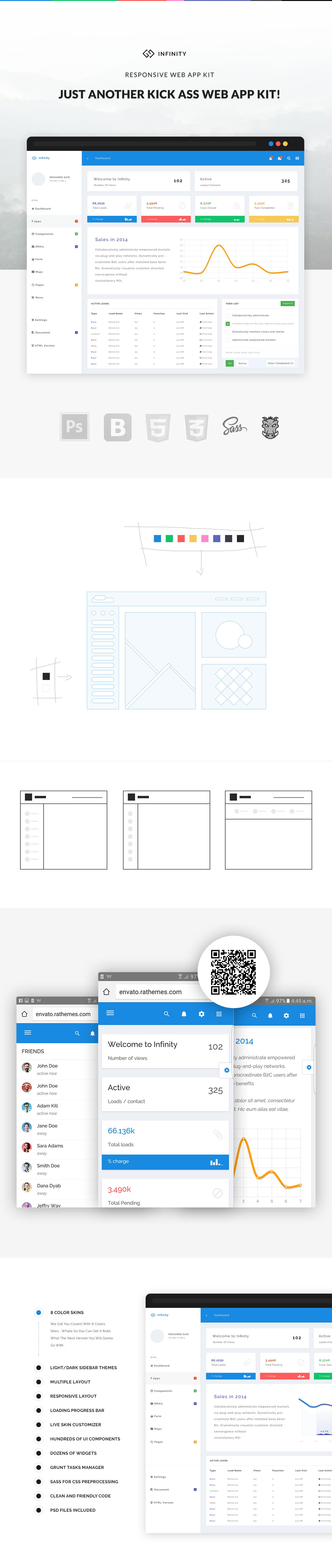 Infinity - Responsive Web App Kit by Ra-Themes | ThemeForest